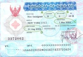 Wizy, przepisy wjazdowe w Tajlandii
